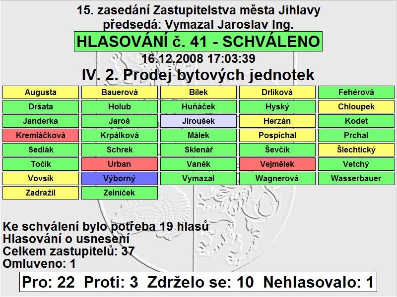Půjčka od soukromé osoby český budějovice