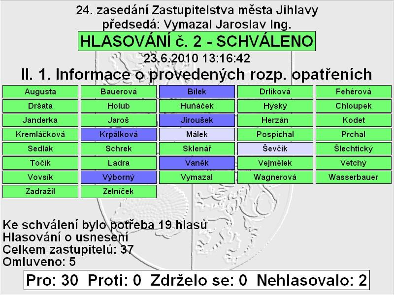 online nebankovní rychlé pujcky ihned český krumlov cz.jpg